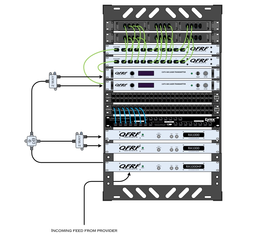 Lynx Broadband